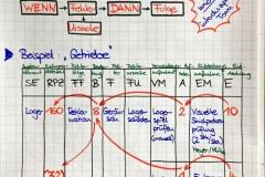 flipchart-example-lean (5)