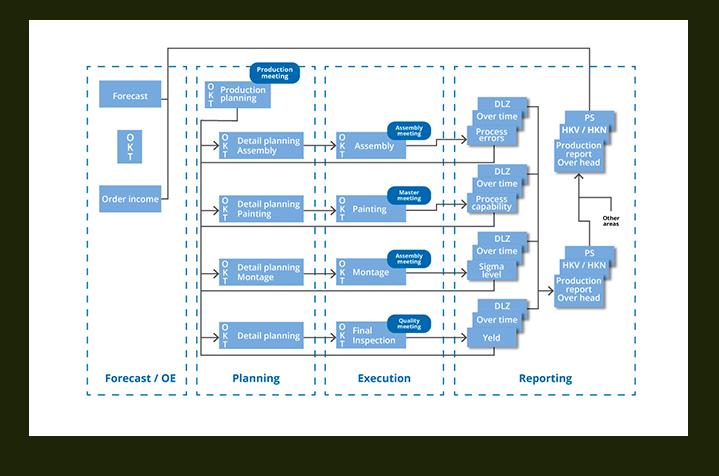 MCRS FPER scheme